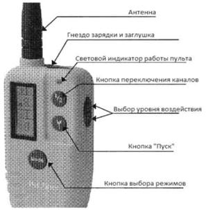 Pet 910 ошейник-крд.рф